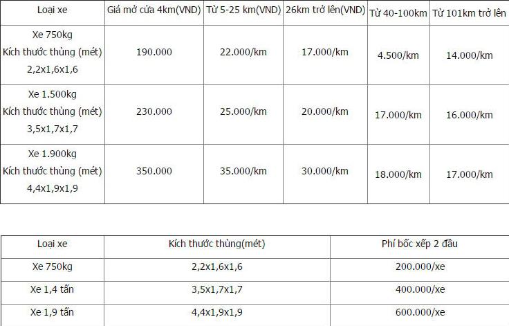 Bảng giá dịch vụ chuyển nhà trọn gói