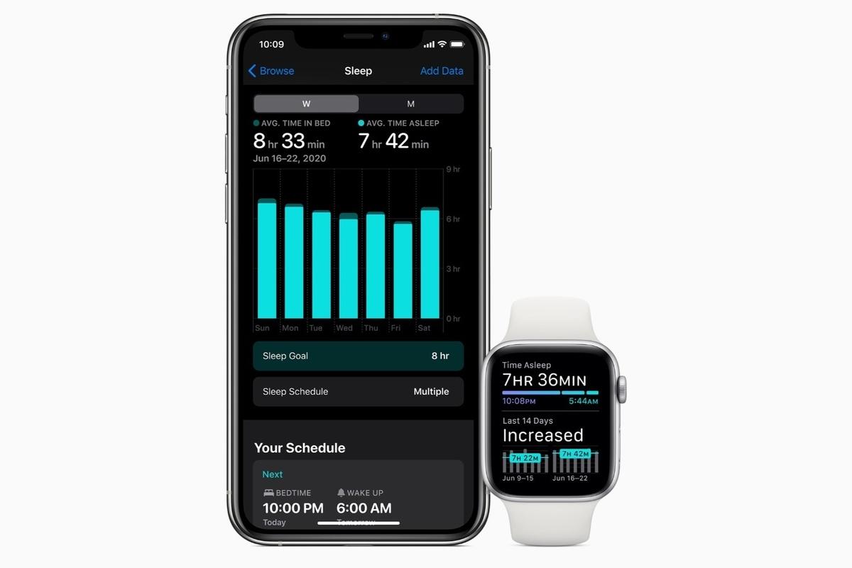 watchos7 sleep health app wwdc20