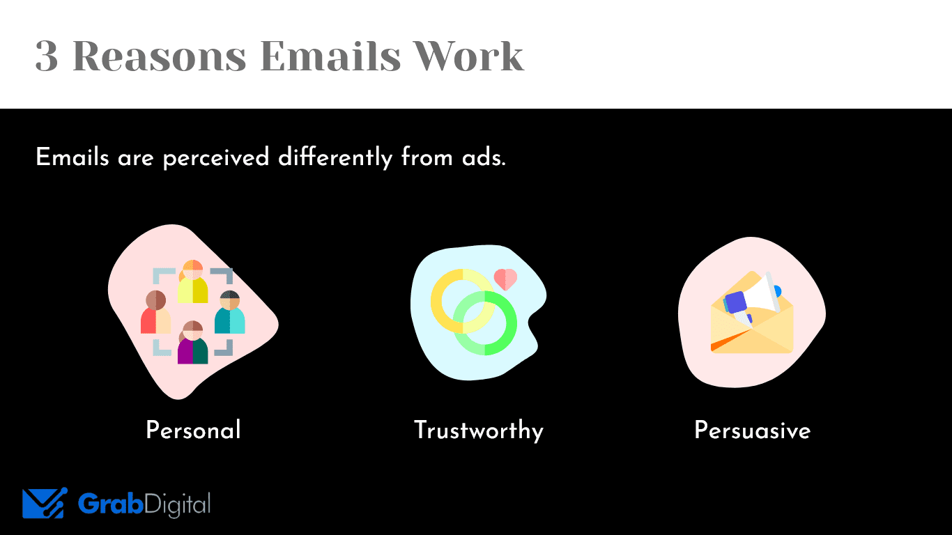icons representing the personal, trustworthy, and persuasive aspect of emails