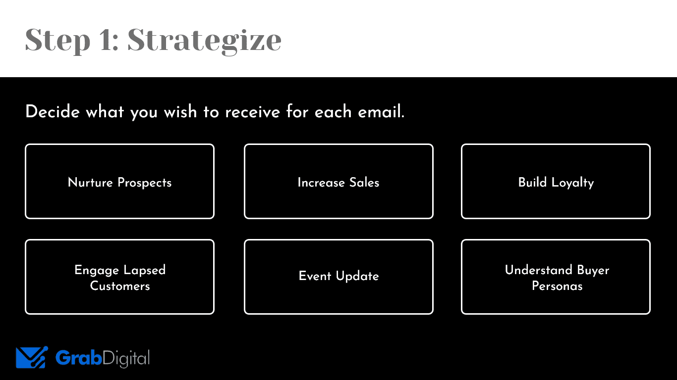 6 different strategy examples, including nurture prospects, increase sales, build loyalty, engage lapsed customers, event update, and understand buyer personas