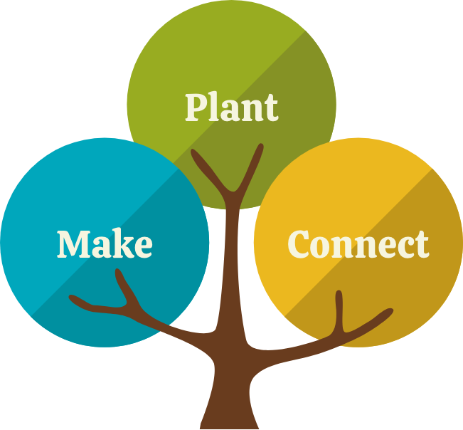 Illustration of tree, with 'Make, Plant, Connect' written in the branches