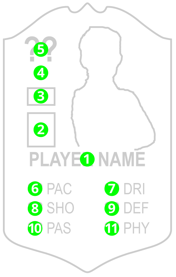 Personlised football player card diagram