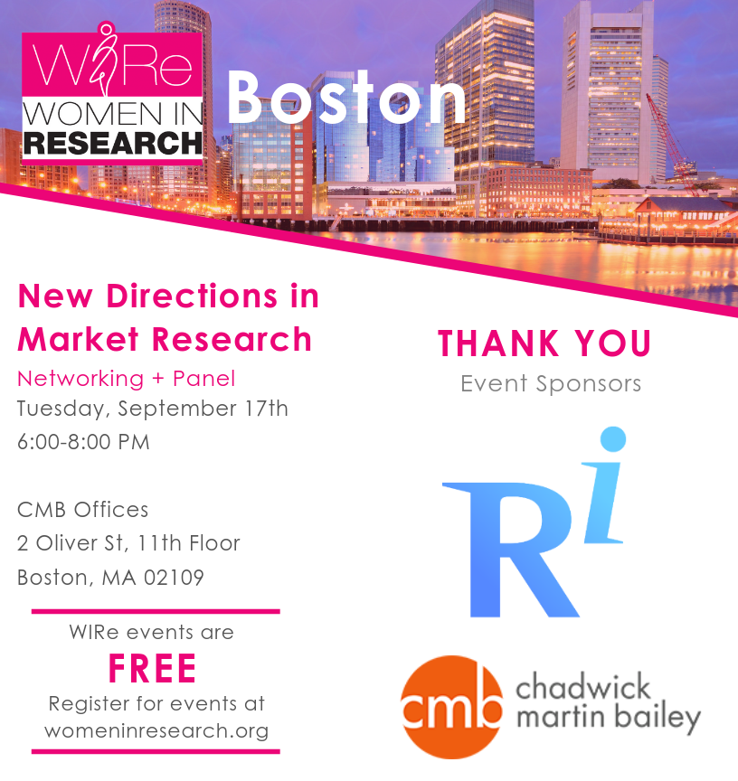 New Directions in Market Research