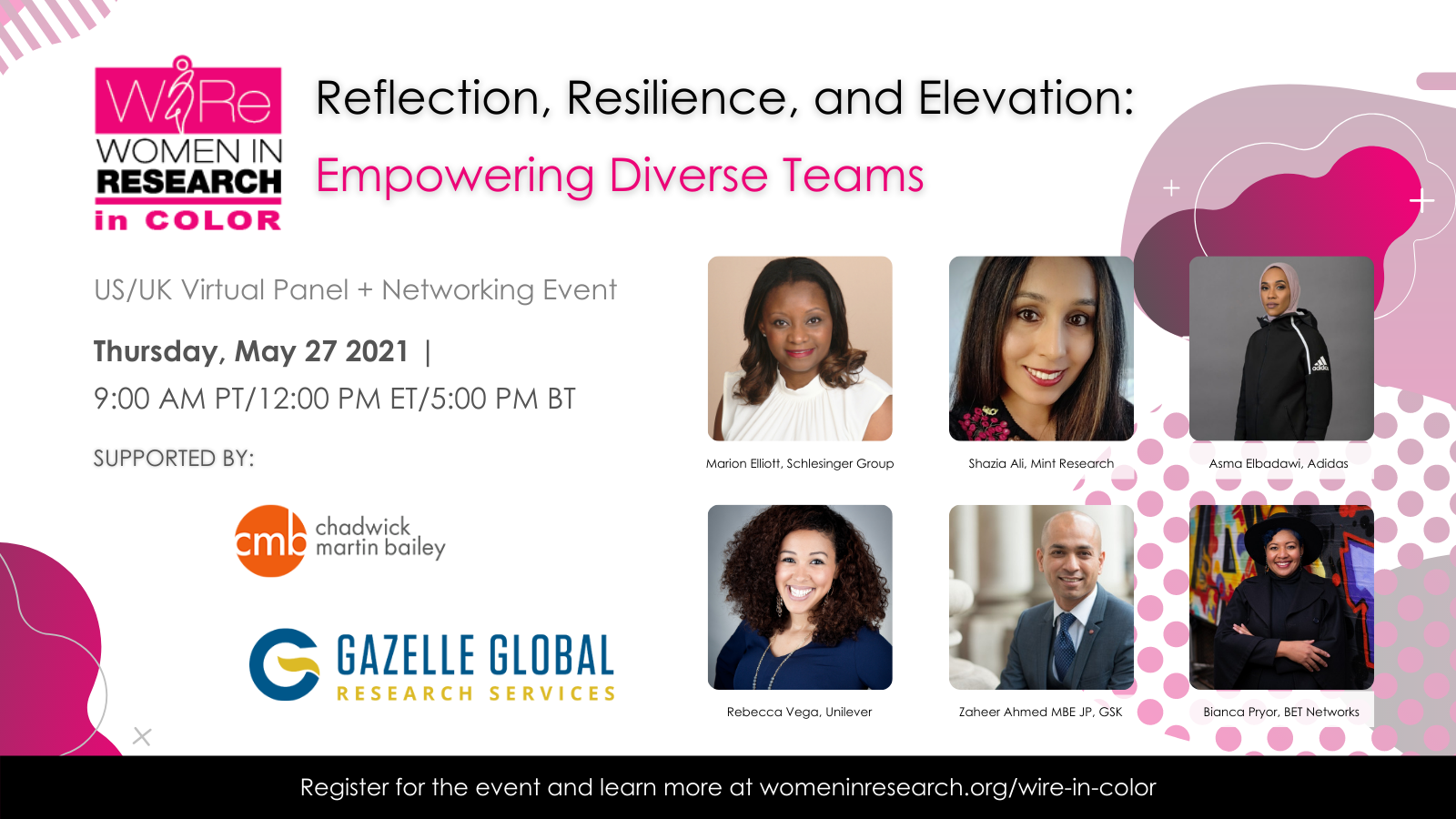 Reflection, Resilience, and Elevation: Empowering Diverse Teams