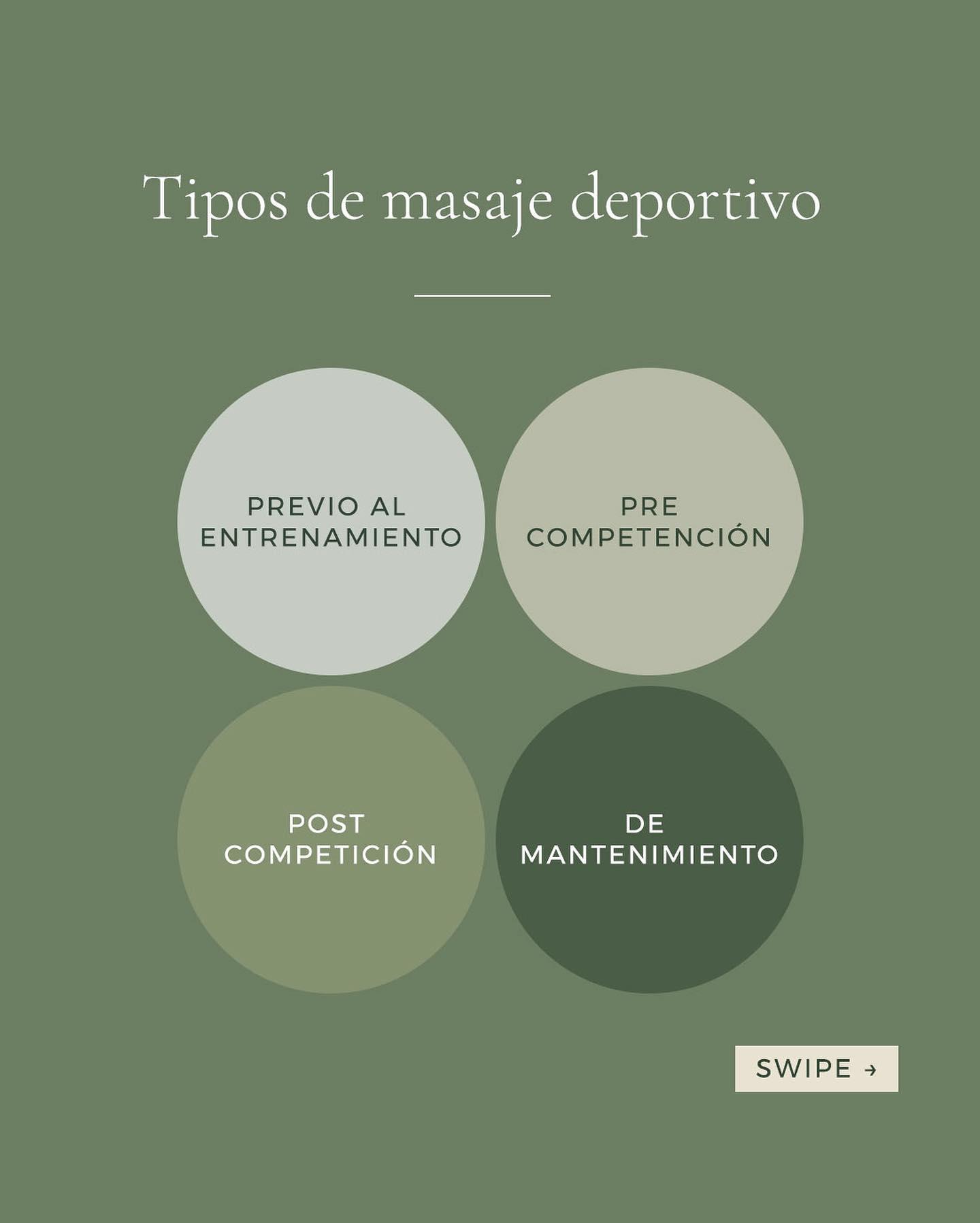 💪🏼Los masajes deportivos se pueden categorizar en cuatro funciones principales:  👉🏼Desliza para leer sobre cada una de el