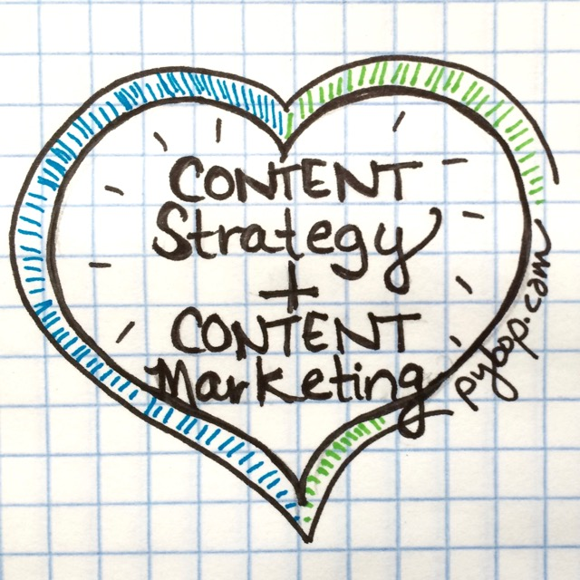 What's the definition of content marketing?
