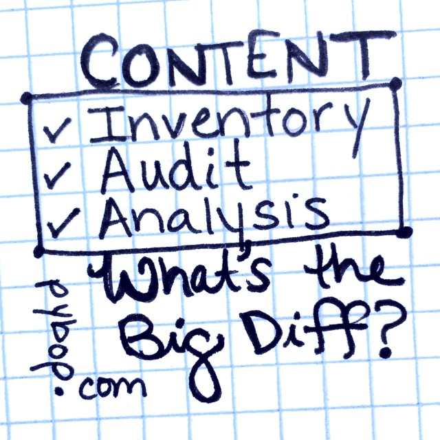 Content audit and content inventory: what's the difference?