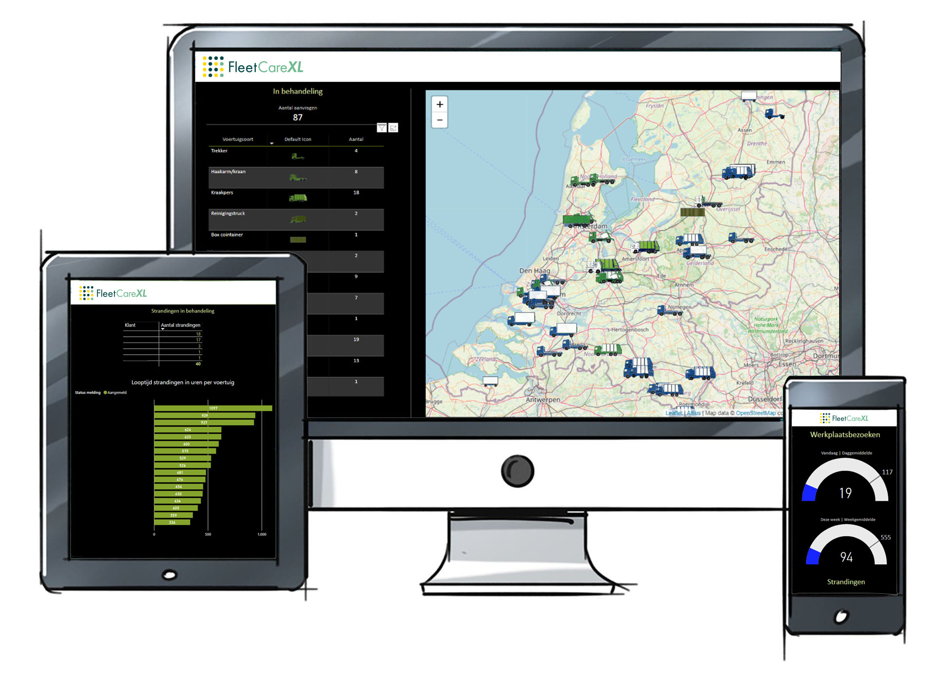 FleetGuide wagenparkbeheer software mock-up
