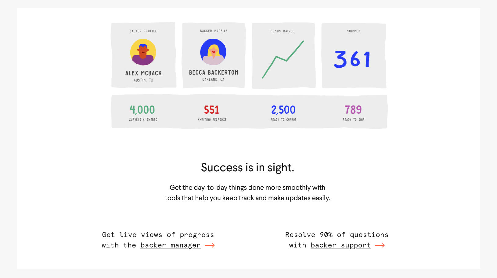 Backerkit site stats