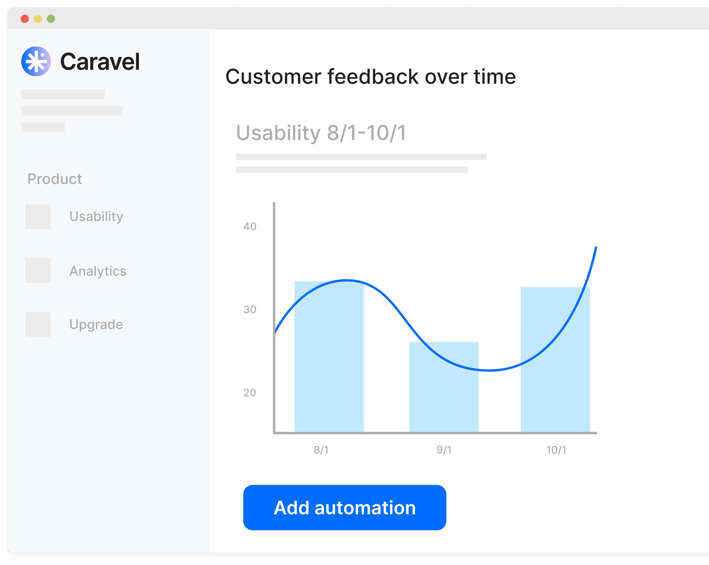 UI of customer feedback over time