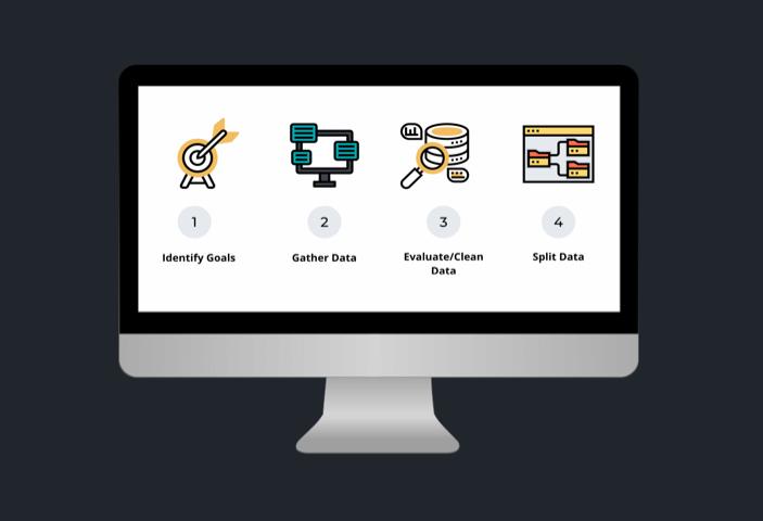 Steps for preparing data for machine learning model