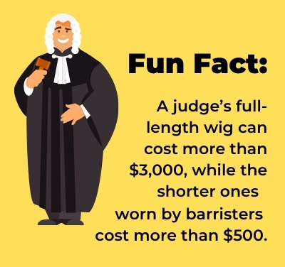 A British cartoon judge in robe and wig stands holding a gavel, with the caption: Fun Fact: A judge's full length wig can cost more than $3000, while the shorter ones worn by barristers cost more than $500.
