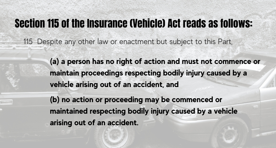 Section 115 of the Insurance (Vehicle) Act reads as follows: Despite any other law or enactment but subject to this Part, (a) a person has no right of action and must not commence or maintain proceedings respecting bodily injury caused by a vehicle arising out of an accident, and (b) no action or proceeding may be commenced or maintained respecting bodily injury caused by a vehicle arising out of an accident.