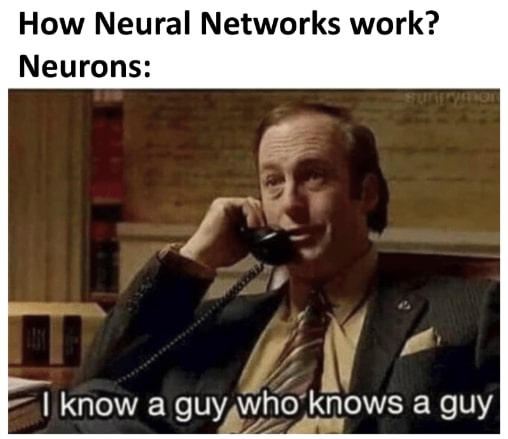 What the job of a neuron in an ANN really looks like.