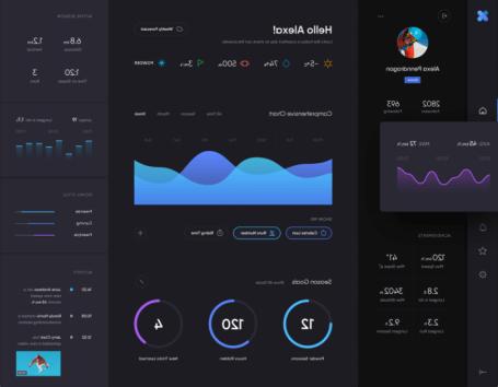 Web design concept by Den Klenkov on Dribble.