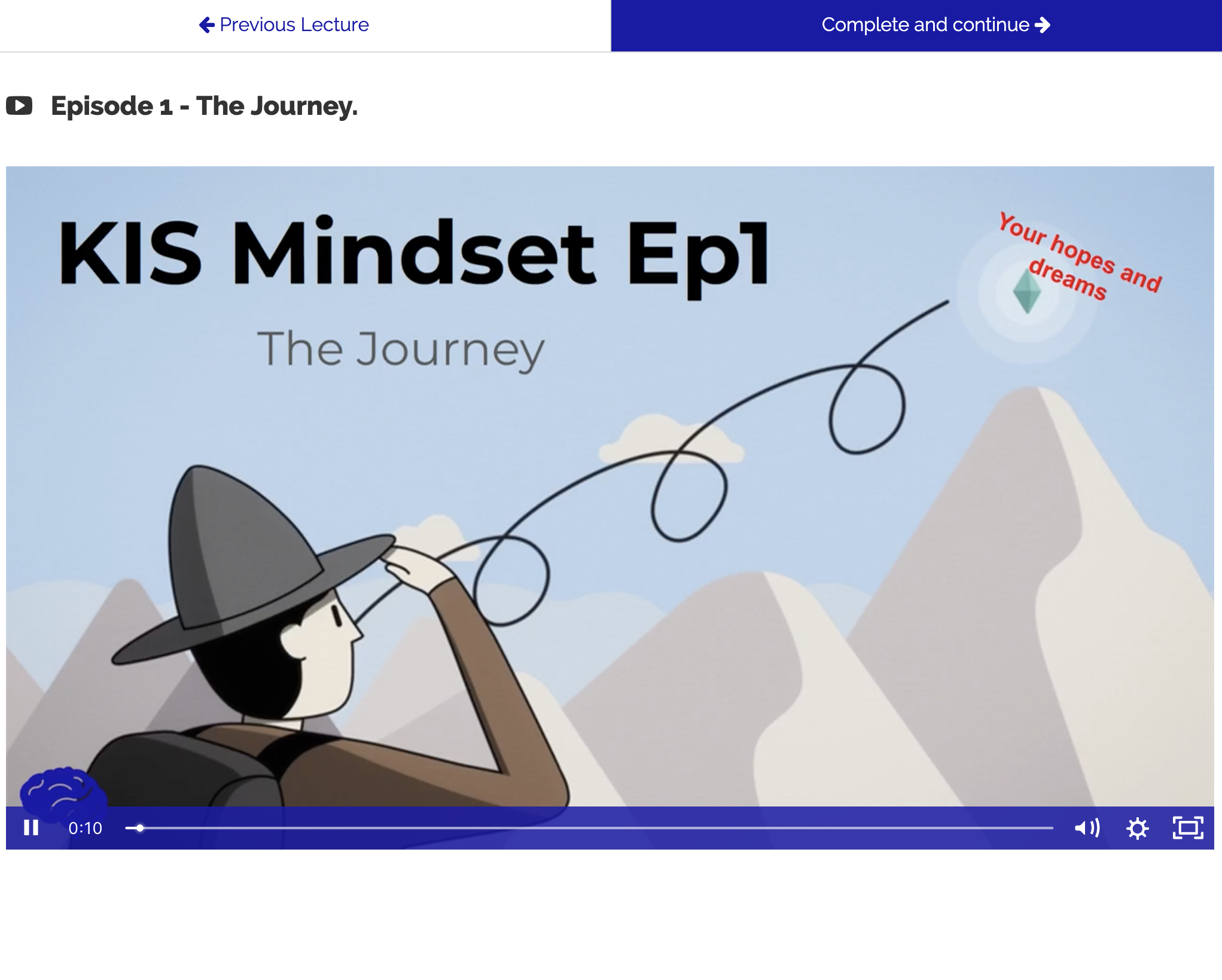 Image of the KIS Mindset Module Online Course