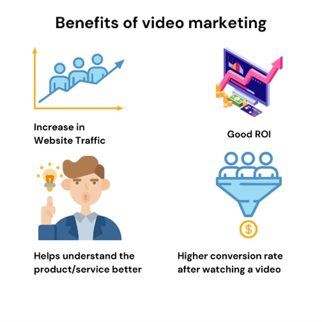 graphic explaining the benefits of video marketing