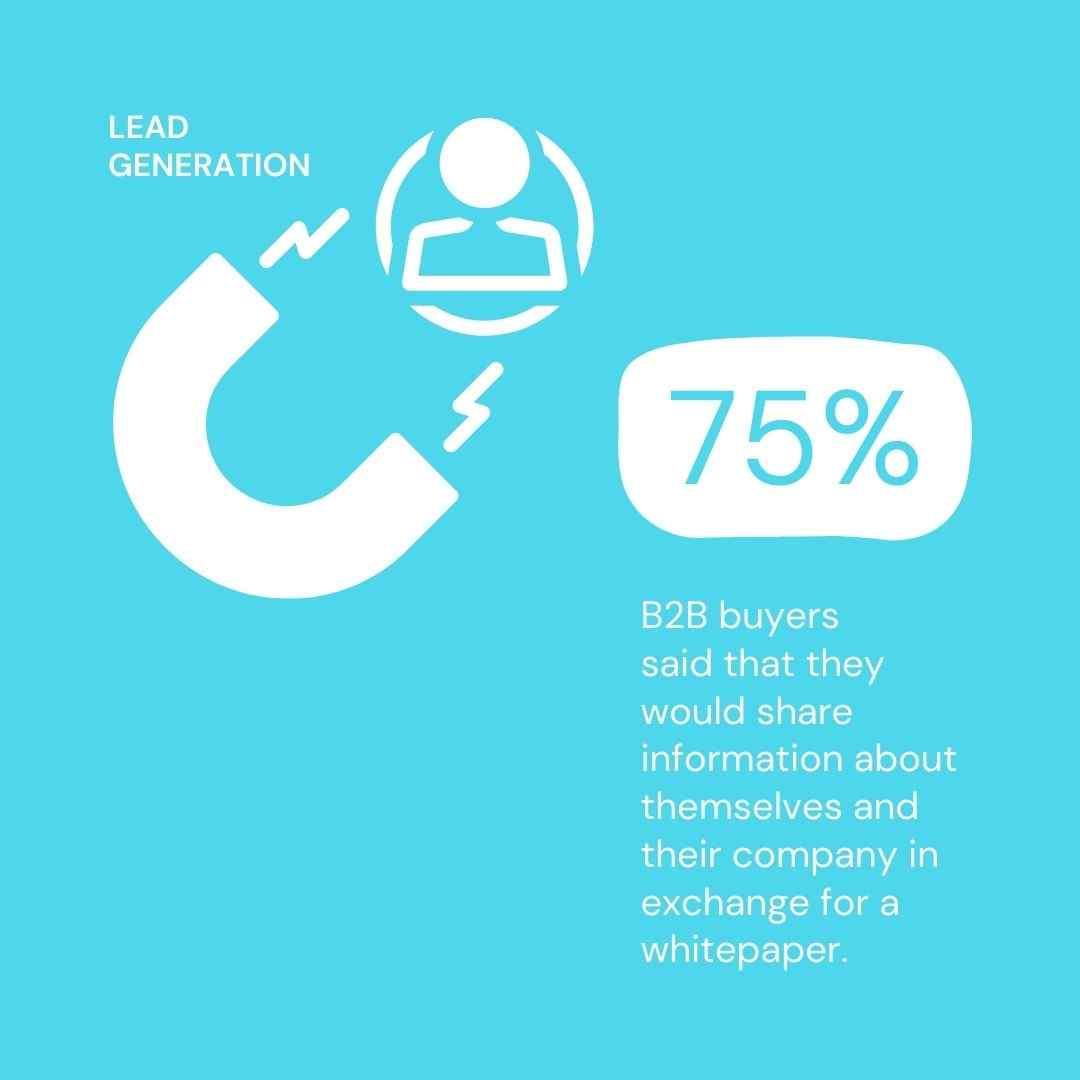 benefits of whitepaper lead generation