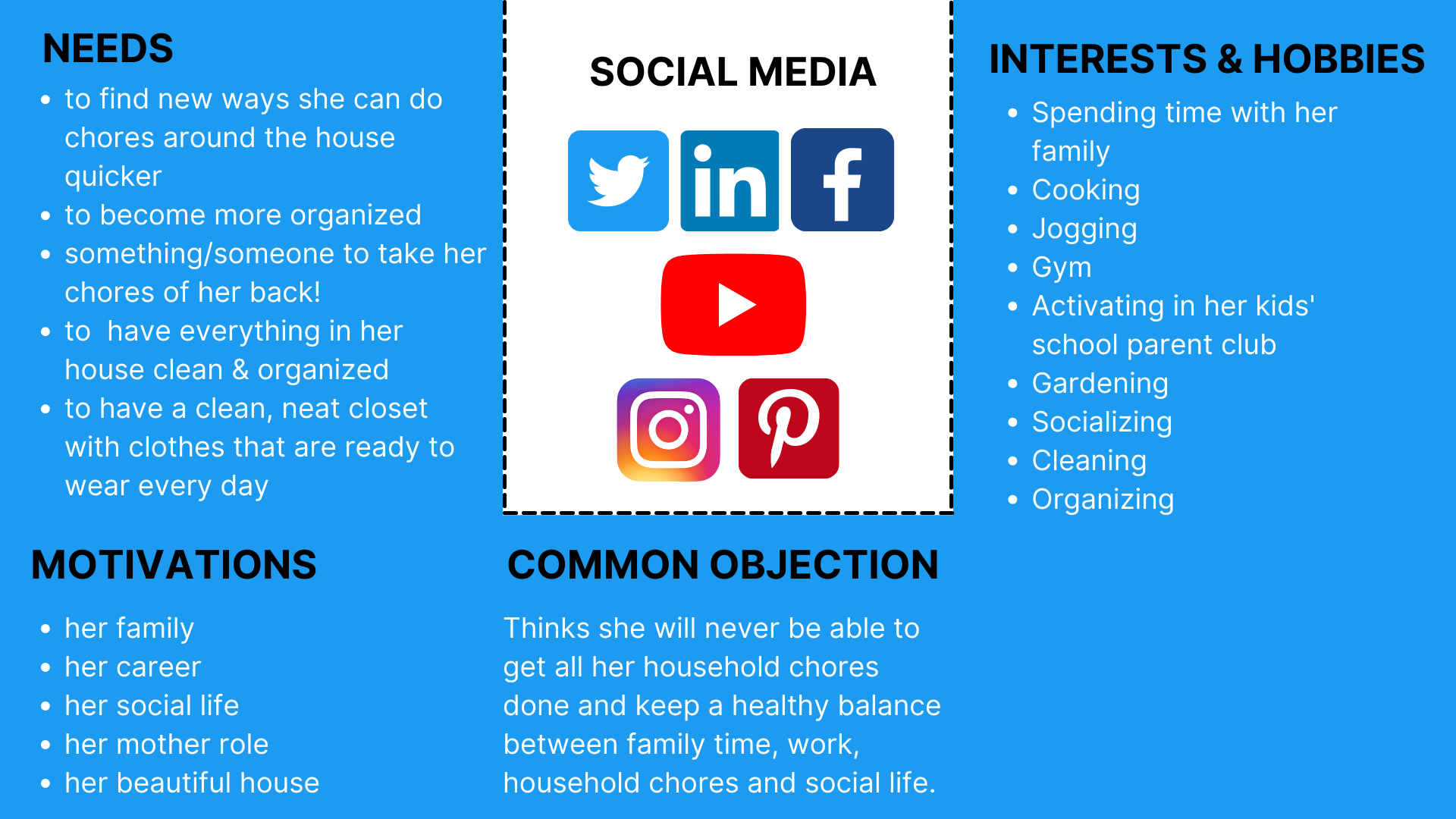 buyer persona template for yaundry social media presence