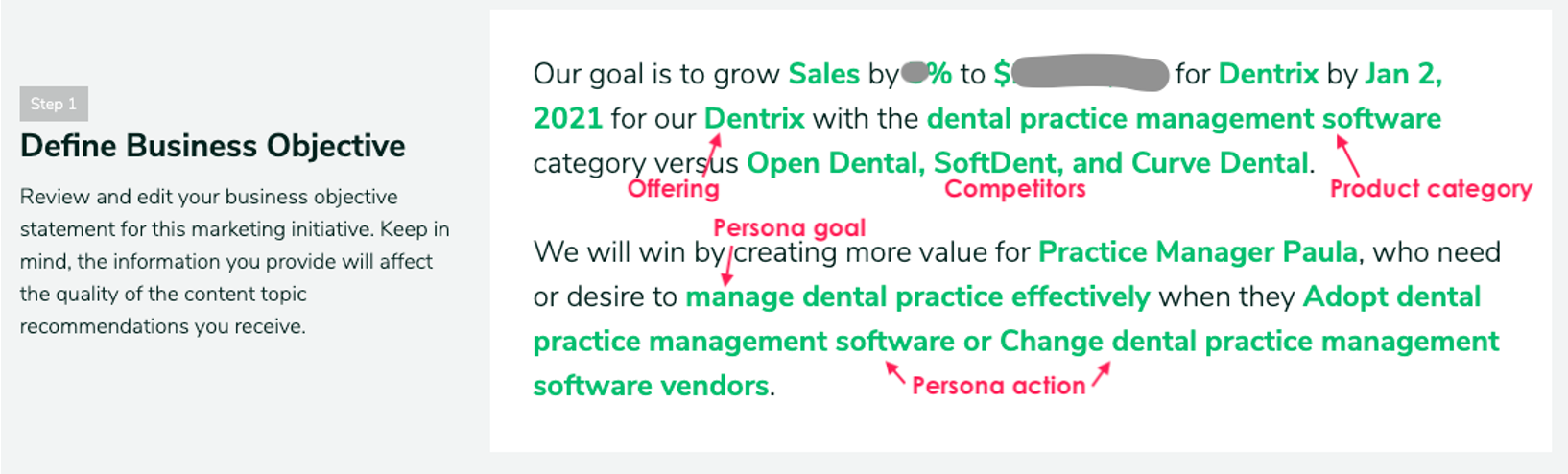 Example showing the business objective statement in Cobomba using a dental practice management software example. The business objective statement directs the Content Topic recommendation engine.