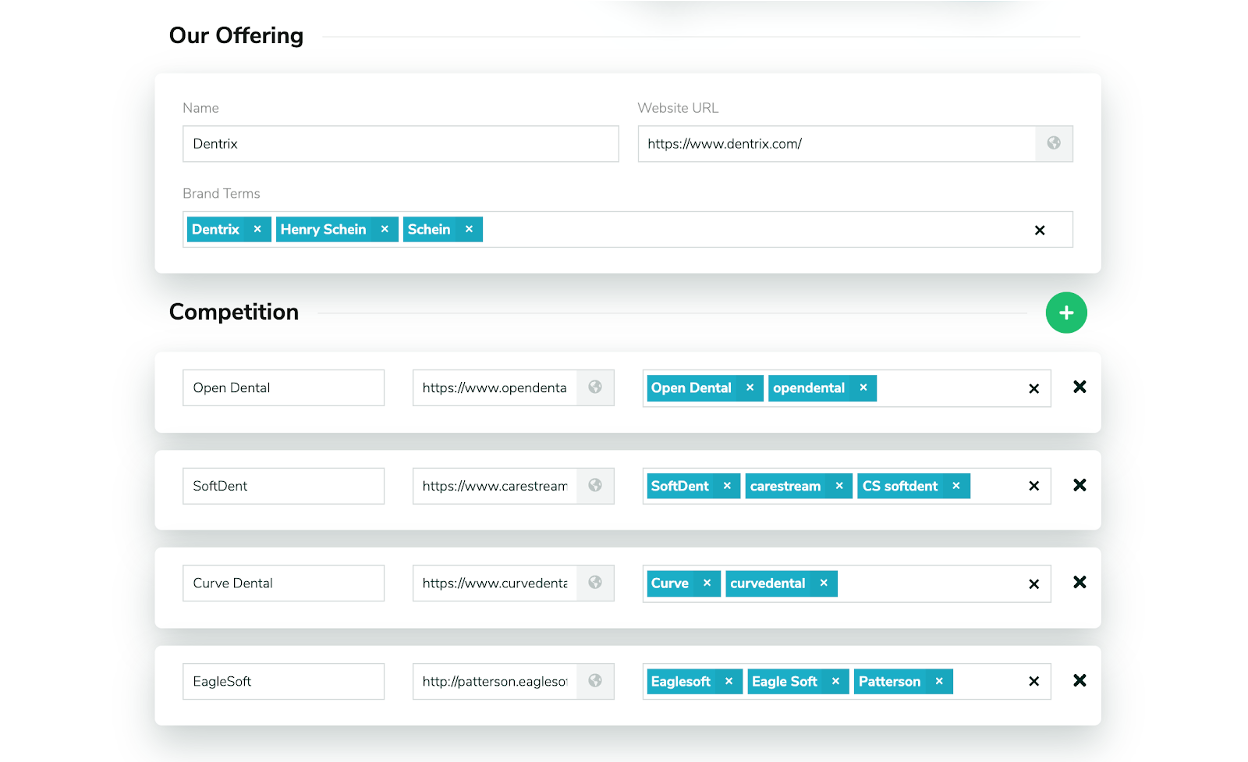 Screen shot showing the offering and competitors as well as a number of brand terms for a dental practice management software example. The offering, competitor, and brand terms help the Content Topic Explorer identify topics that are relevant to your audience and your organization