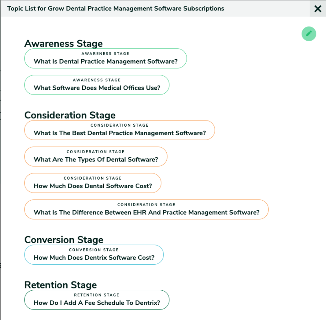 Screen shot showing a content topic list for the dental software example