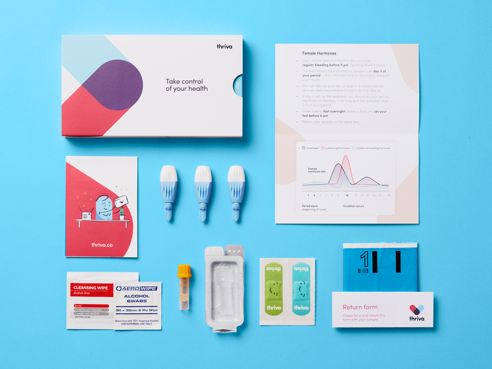 The packaging designed for Thriva's menopause blood test.