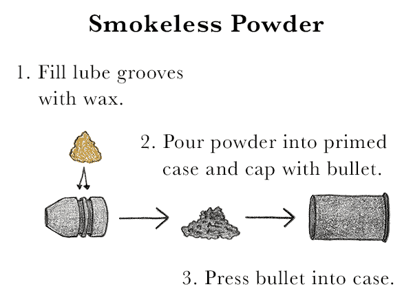 smokeless powder loading SavvyJack