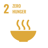 United Nations Sustainable Development Goals - Zero Hunger