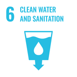 United Nations Sustainable Development Goals - clean water and sanitation