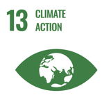 United Nations Sustainable Development Goals - Climate Action