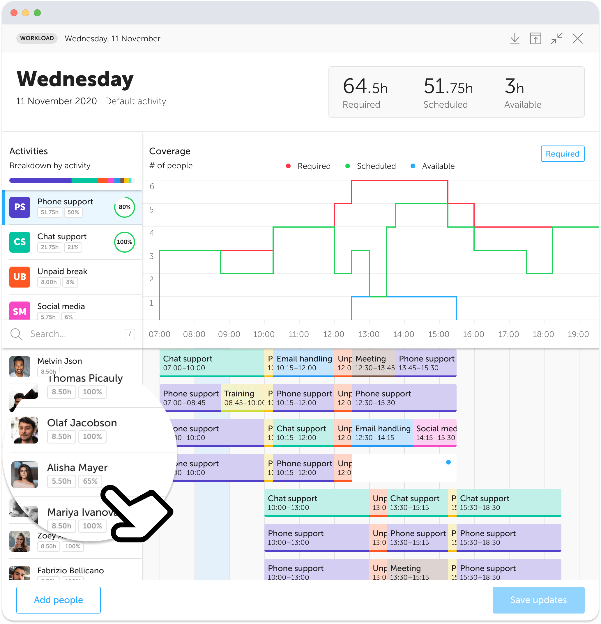 A user comparing capacity between employees within the intraday management view