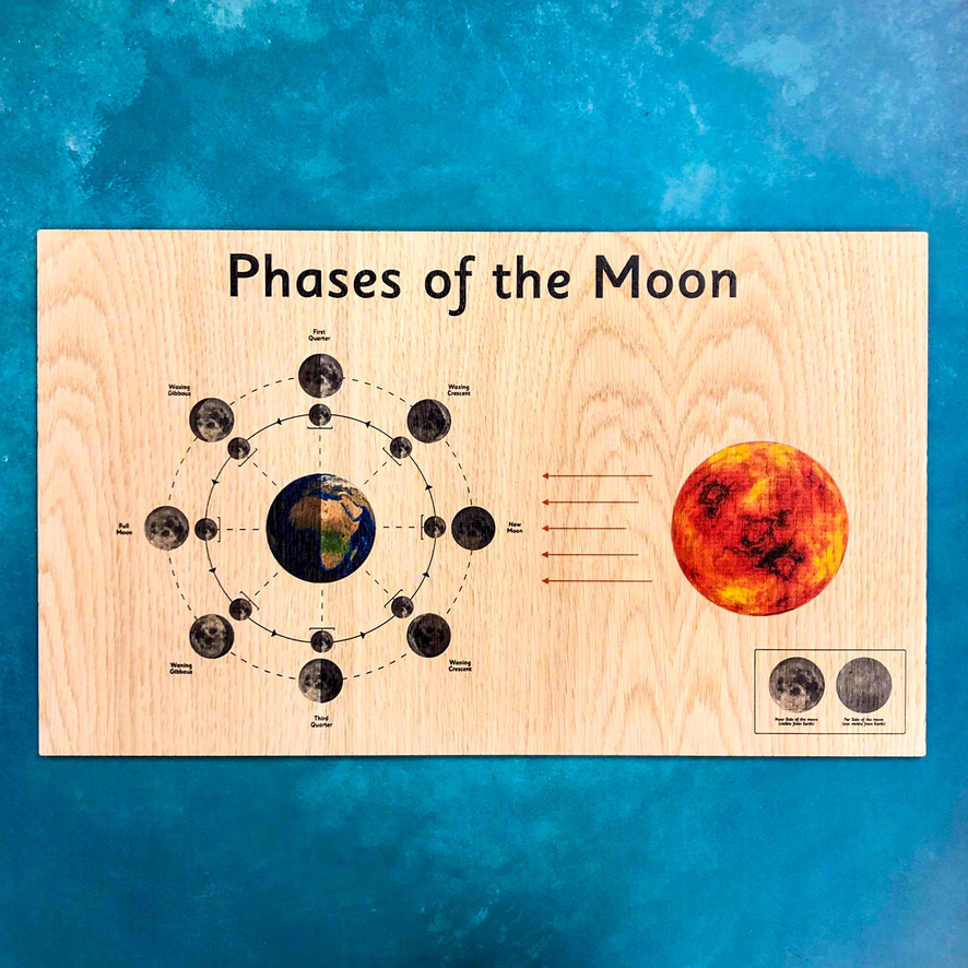 Montessori Inspired Wooden Display Board - Phases of the Moon
