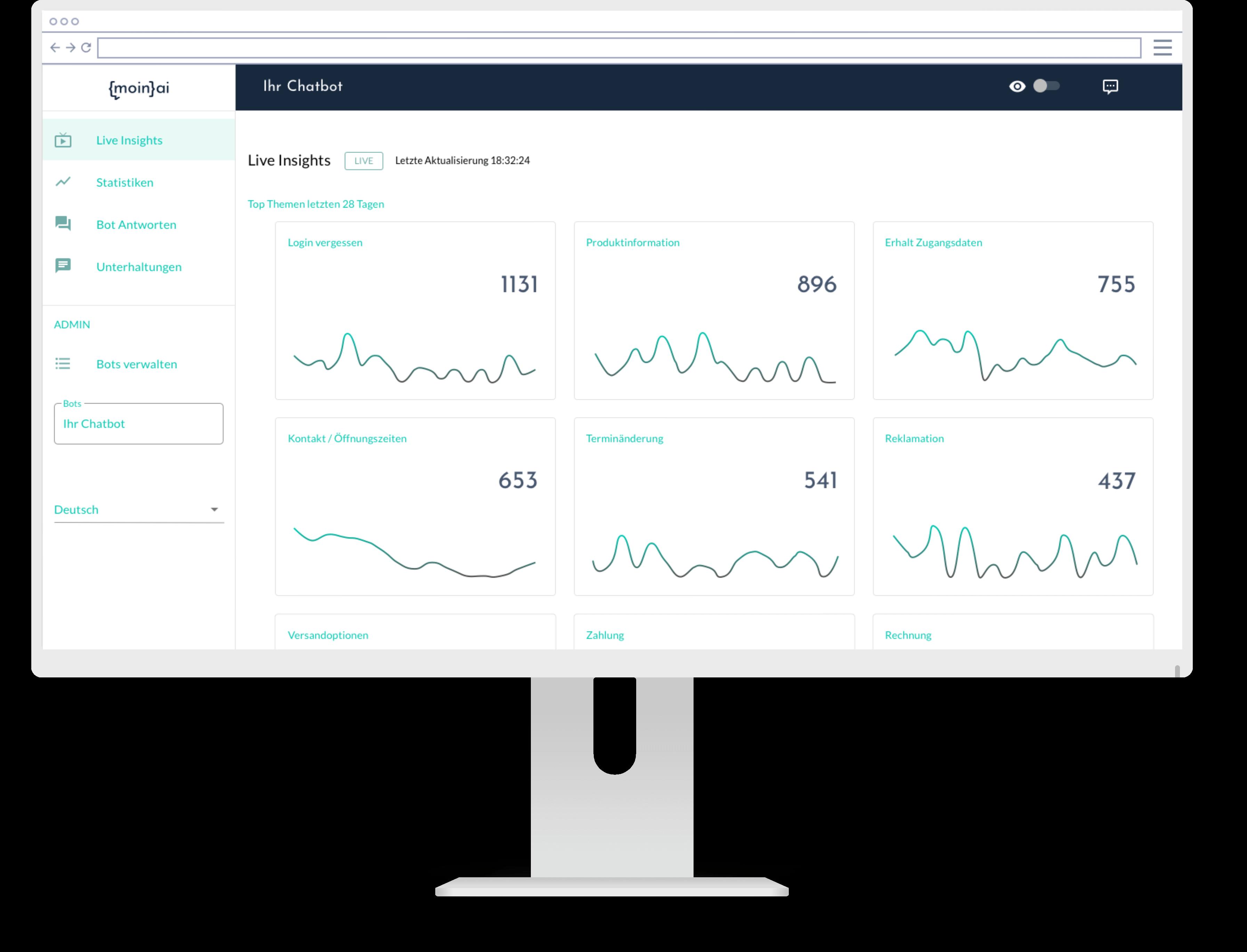 moin.ai Hub für bessere Chatbot-Analysen