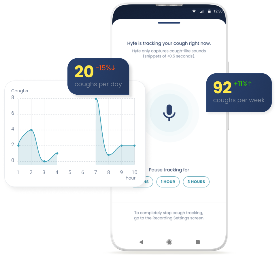 Screenshot and graph. Hyfe - By using artificial intelligence, Hyfe tracks cough frequency and helps you identify cough trends.