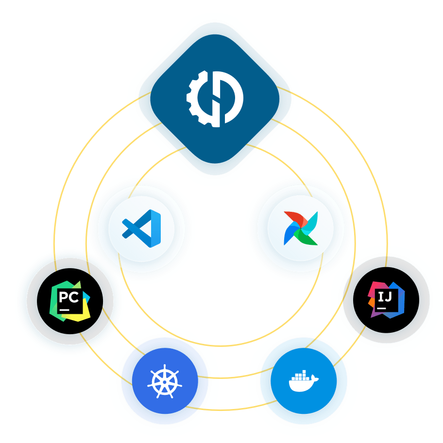 Various logos in a circle: Data Mechanics, Airflow, IDEs, Docker, Kubernetes