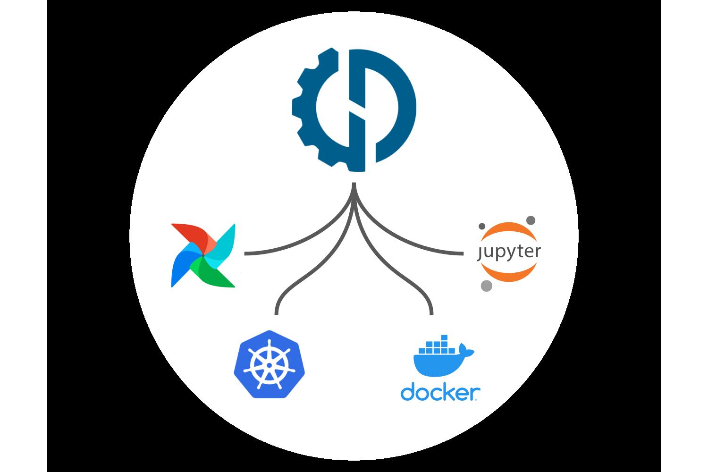 Logos of various technologies: Airflow, Kubernetes, Docker, Jupyter, Data Mechanics.