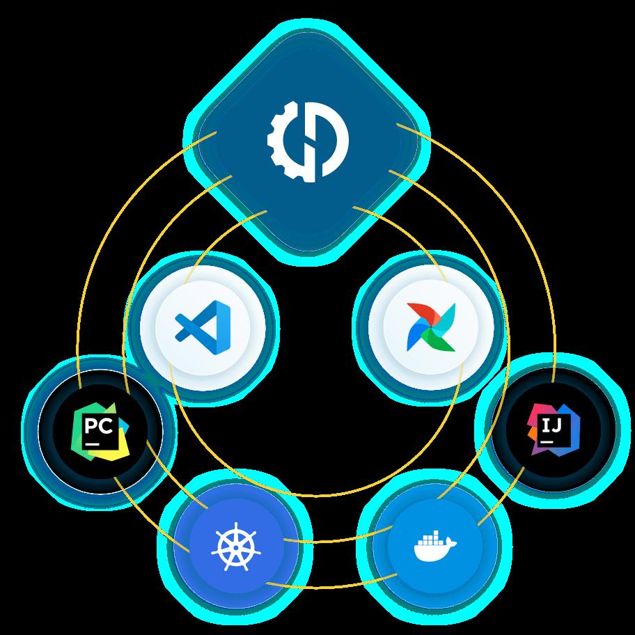 Data Mechanics Serverless Spark Integrations