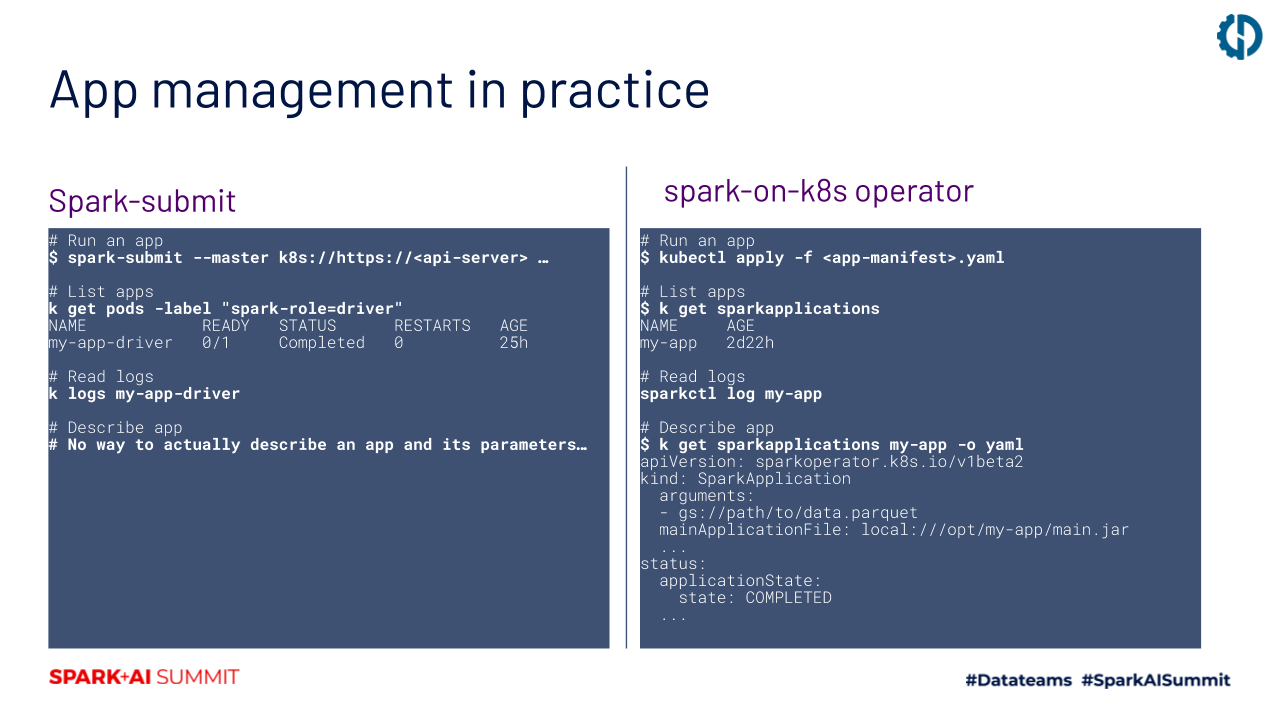 Spark Submit vs. Spark on Kubernetes Operator