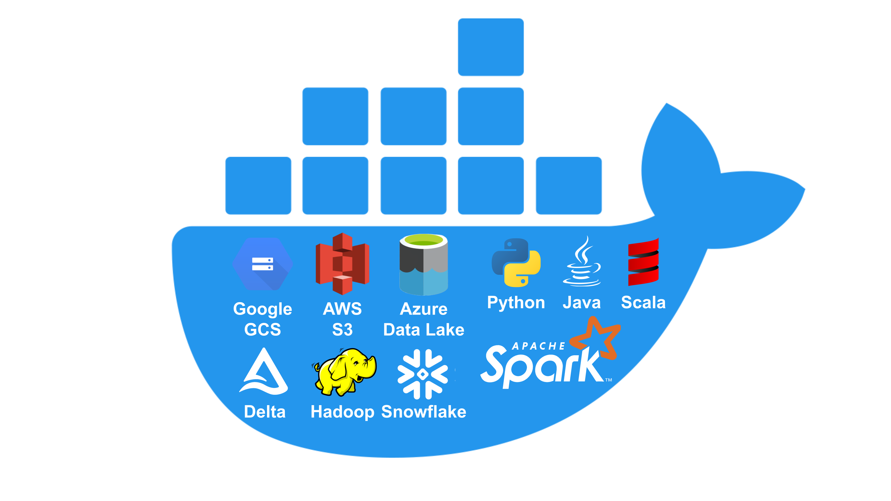 Optimized Docker Images for Spark