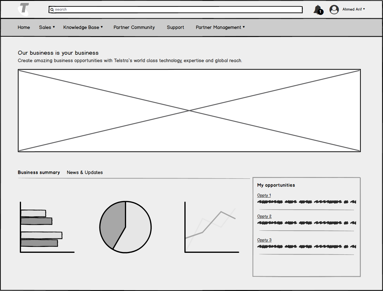 Wireframes were created early and iterated on rapidly