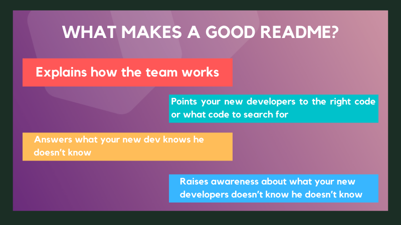 characteristics of a good README: Explains how the team works Points your new dev to the right code or what code to search for Answers what your new dev knows he doesn't know Raises awareness about what your new dev doesn't know he doesn't know