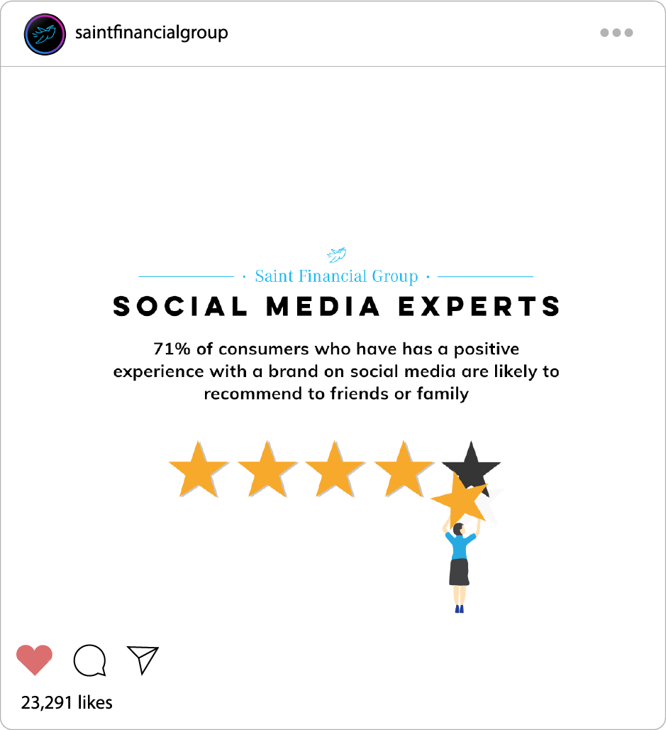 SaintFG - Social Media Management