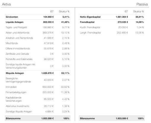 Screenshot vom Vermögenscockpit Software Vermögensbilanz