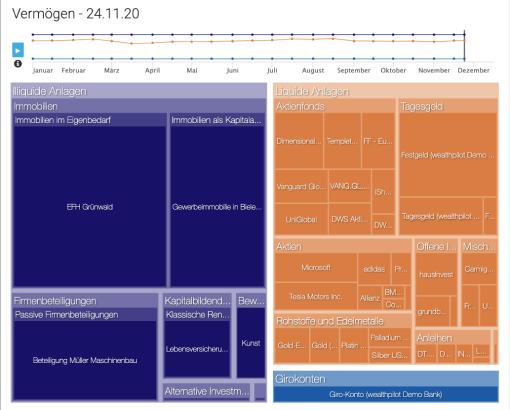 Screenshot vom Vermögenscockpit Software