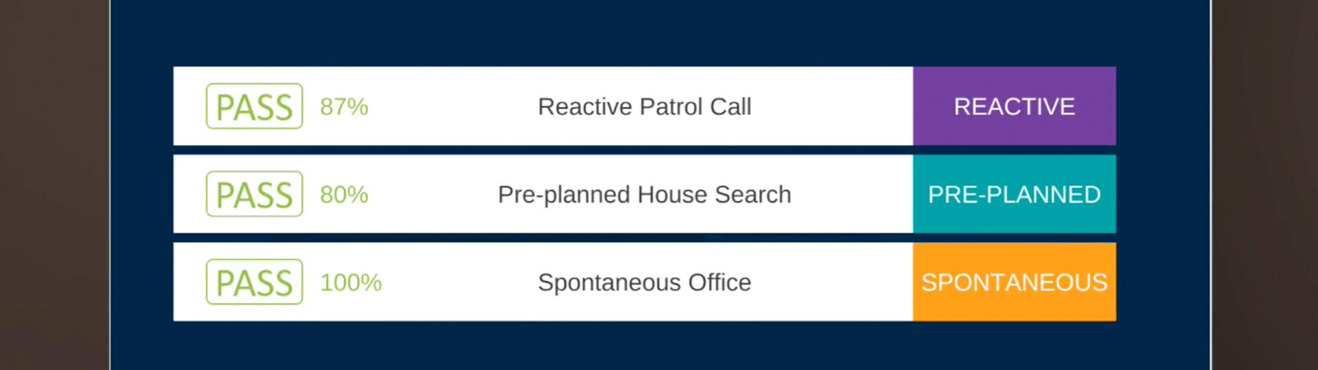 scenarios for FRG - Droman Solutions immersive platform