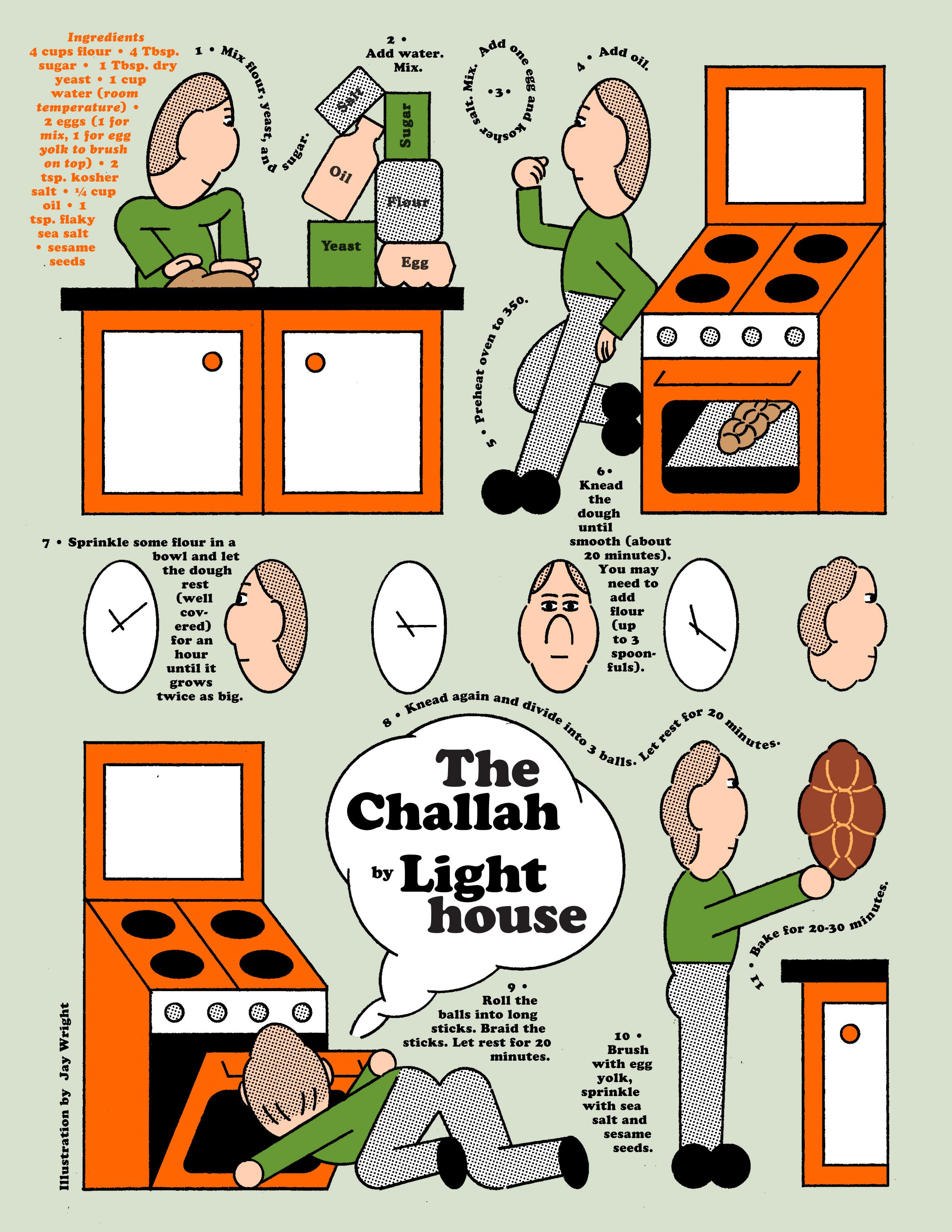 Lighthouse Recipe