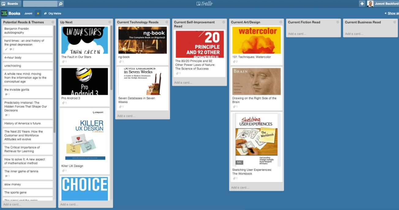 Trello books template