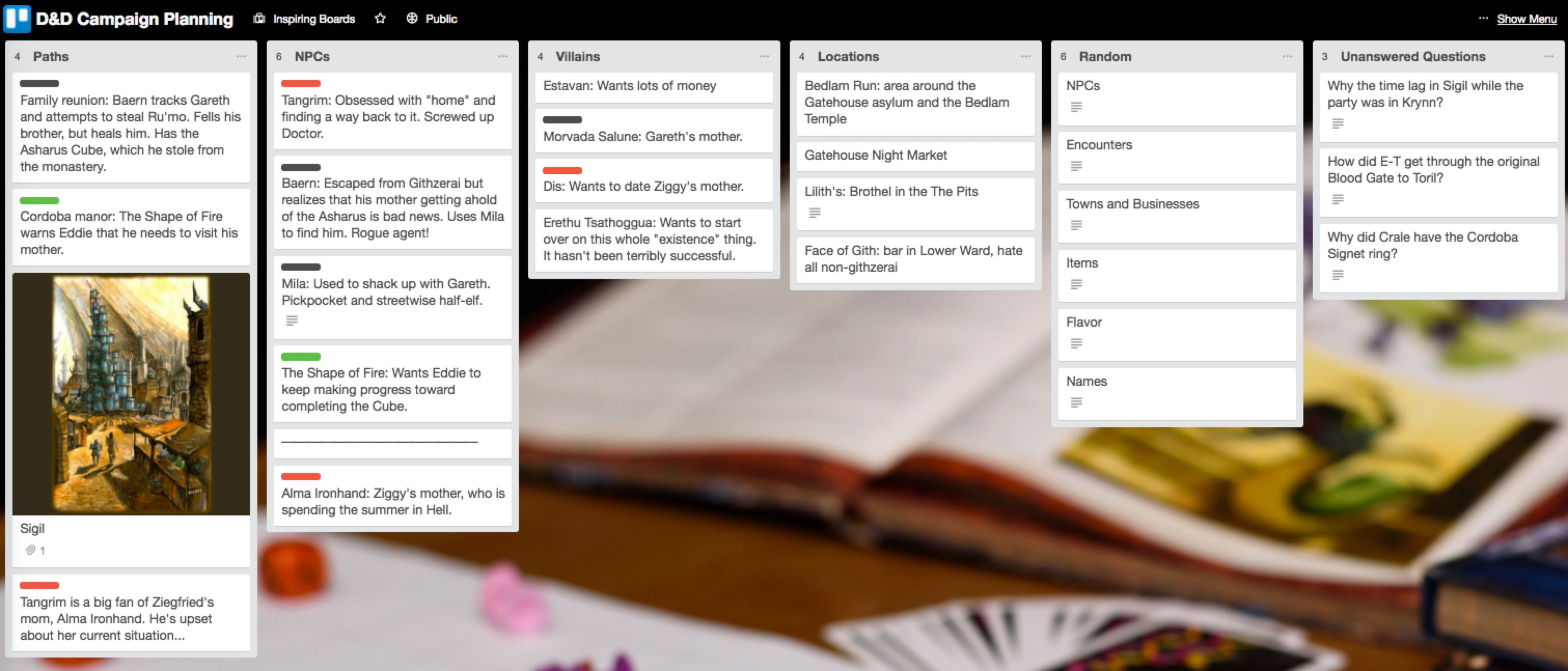 Trello Dungeons and Dragons template
