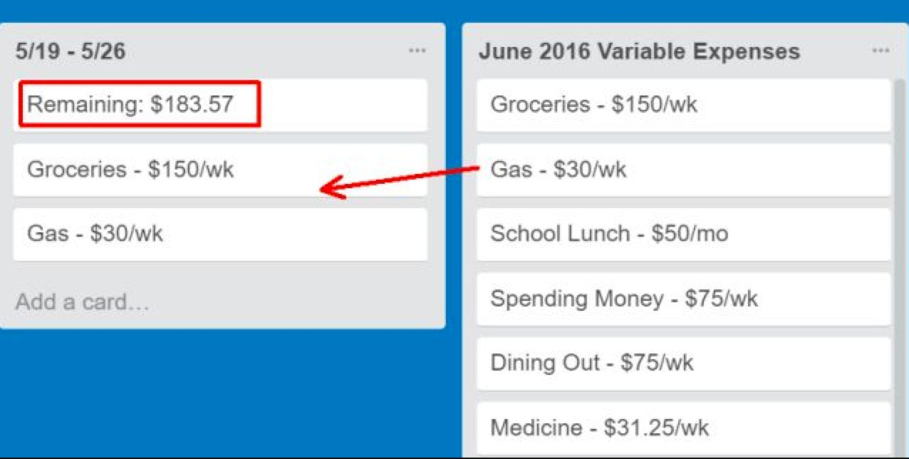 Trello budgeting template